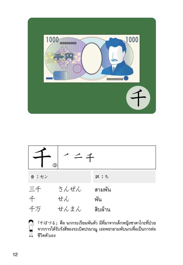 บัตรช่วยจำ ชุด อักษรคันจิ (บรรจุกล่อง) (PDF)