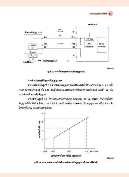 เครื่องยนต์หัวฉีด EFI (PDF)