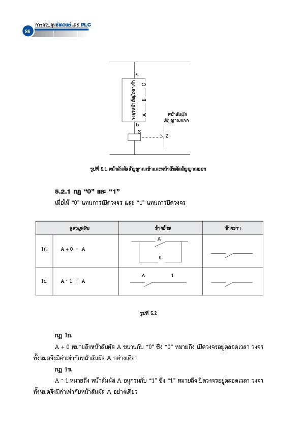 การควบคุมซีเควนซ์และ PLC (PDF)