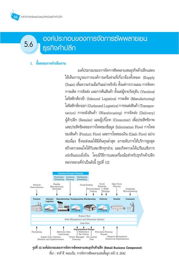 การจัดการซัพพลายเชนสำหรับธุรกิจค้าปลีก (PDF)