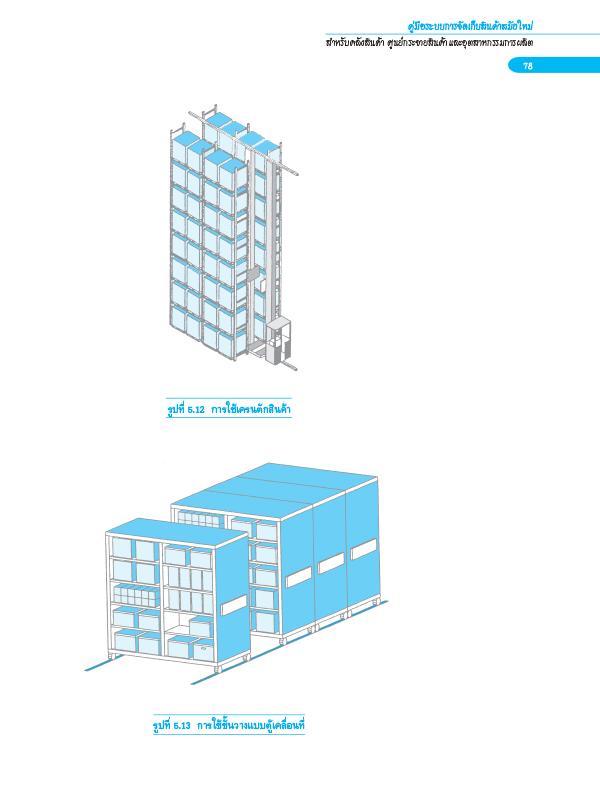 คู่มือระบบการจัดเก็บสินค้าสมัยใหม่ สำหรับคลังสินค้า ศูนย์กระจายสินค้า และอุตสาหกรรมการผลิต (PDF)