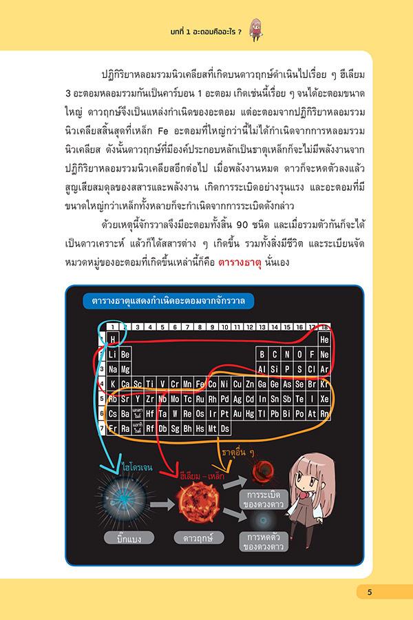 ตารางธาตุ ฉบับการ์ตูน (PDF)