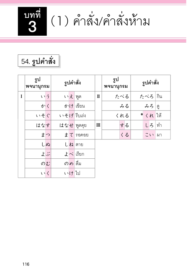 ภาษาญี่ปุ่น D.I.Y. (PDF)