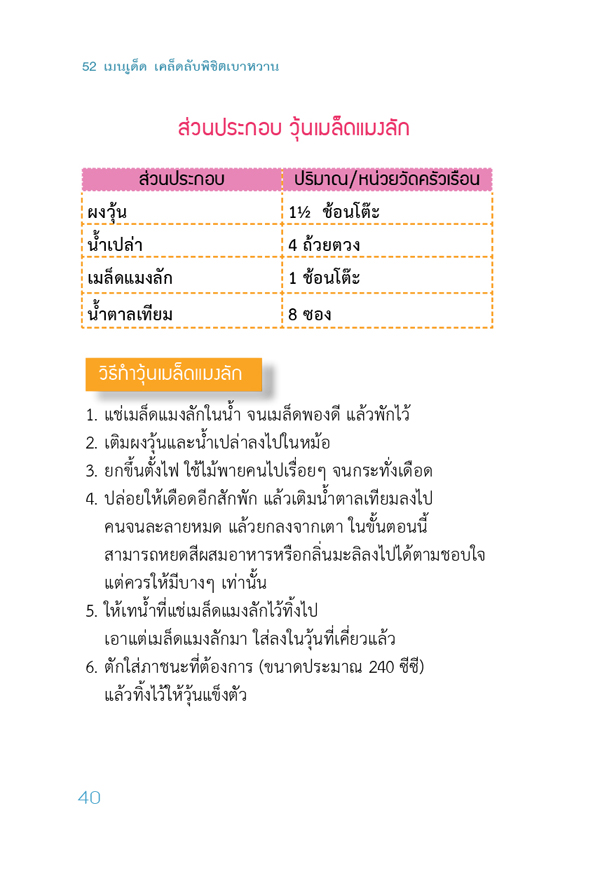 52 เมนูเด็ด เคล็ดลับพิชิตเบาหวาน (PDF)