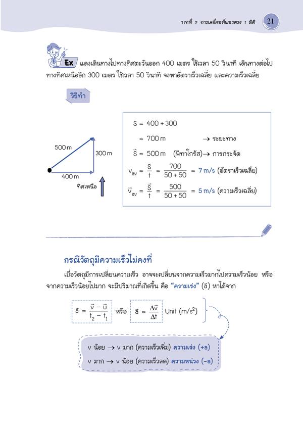 สรุปเน้น ๆ ฟิสิกส์ ม.ปลาย (PDF)
