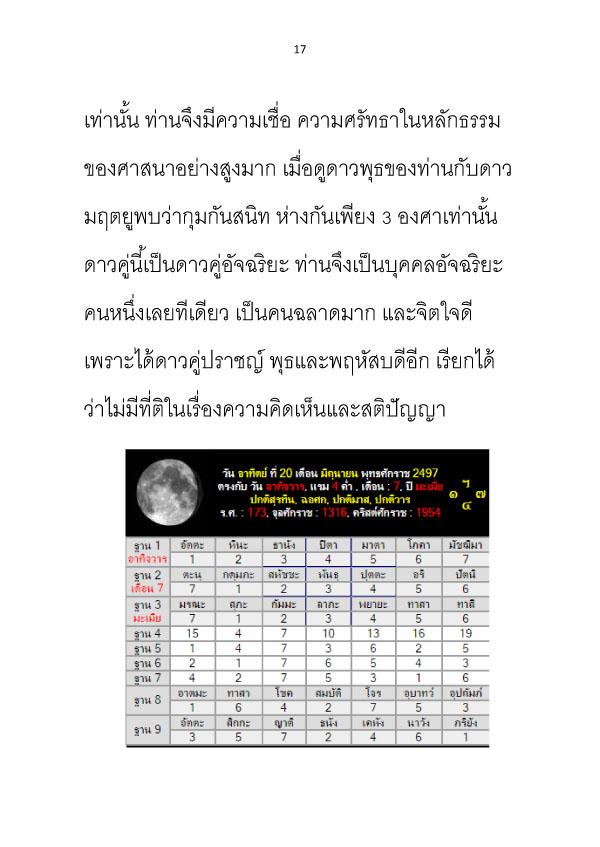 สตรีหมายเลข 1 (PDF)