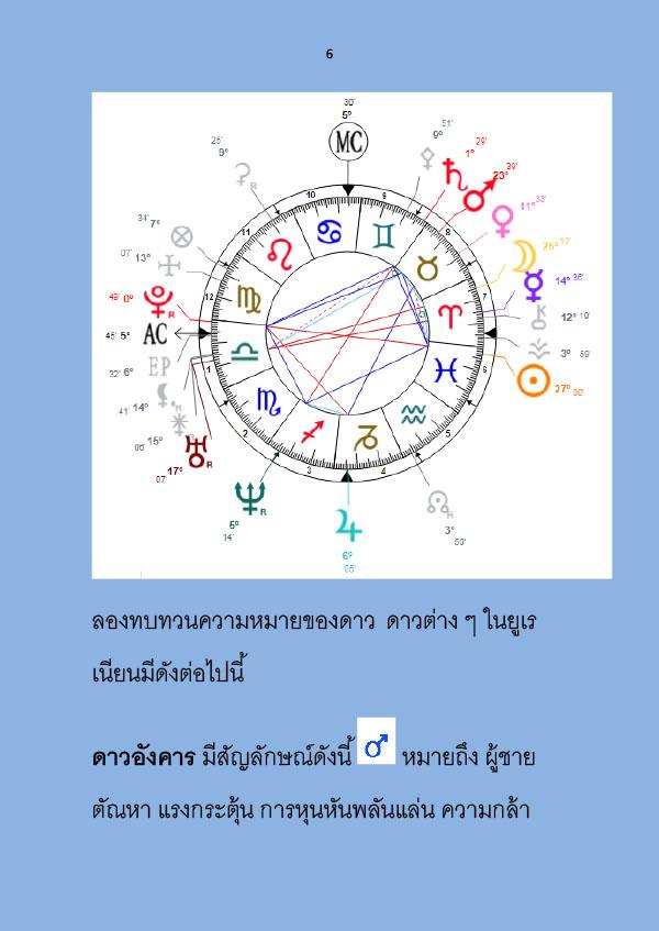 โหราศาสตร์ยูเรเนียนพื้นฐาน ฉบับ ภาวิดา ภาค 2 (PDF)