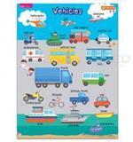 โปสเตอร์พลาสติก Vehicles (Talking Pen)